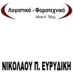 ΝΙΚΟΛΑΟΥ Π.  ΕΥΡΥΔΙΚΗ